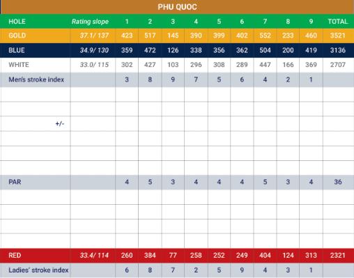 Sân Golf Vinpearl Phú Quốc 1