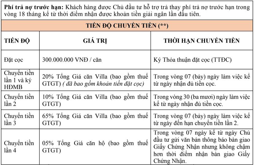 uu dai tai chinh cua chu dau tu cho chinh sach ban hang movenpick phu quoc 2